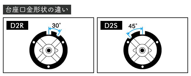 HID D2S/D2R 台座口金形状の違い