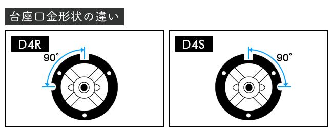 HID D4S/D4R 台座口金形状の違い